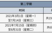 北京2020-2021学年度校历发布 寒暑假时间已确定