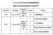 海南2020本科批招生院校填报志愿有关问题
