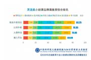 """网经社2020年度中国在线教育""""百强榜""""发布:鲸鱼外教培优成上榜热门"""