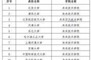 教育部公布首批未来技术学院名单