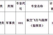 事关高校招生!福建省教育考试院发布三则补充说明
