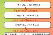 总奖金5万元!青神第十届椪柑节椪柑网销竞赛正式启动